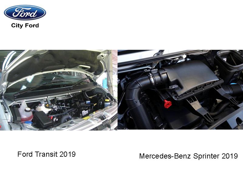 Ford Transit 2019 đánh bại Printer về hiệu suất