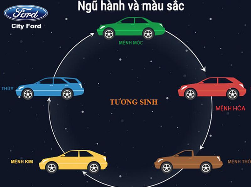 Màu sắc xe cần phù hợp với mệnh của chủ xe