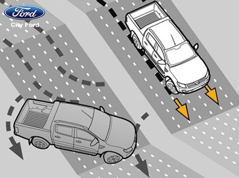 Ford Transit tăng khả năng kiểm soát mọi tình huống